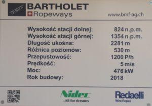 Parametry wyciągu na Kopę w Karpaczu